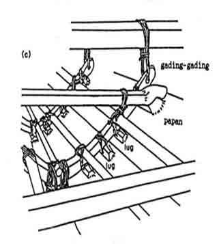 Struktur Perahu Kayu